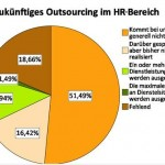 outsurcing_HR