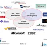 cloud_markt