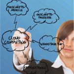 cloud_studie_pwc