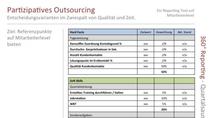 partizipatives_outsourcing