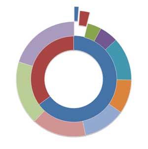 konsolidierung_chart_300