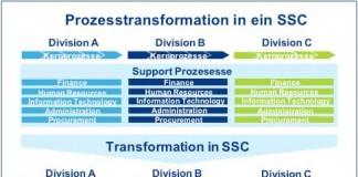 ssc_definition1