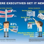 where_executives_get_it_news_640
