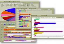 sharedservice optimization stopwatch screens 640