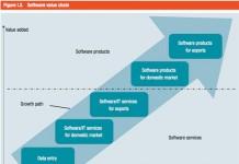 UN Inform Econ Report 2012 fig1 2 520