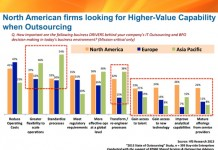Americas Europe market Apr2013 hfs 520