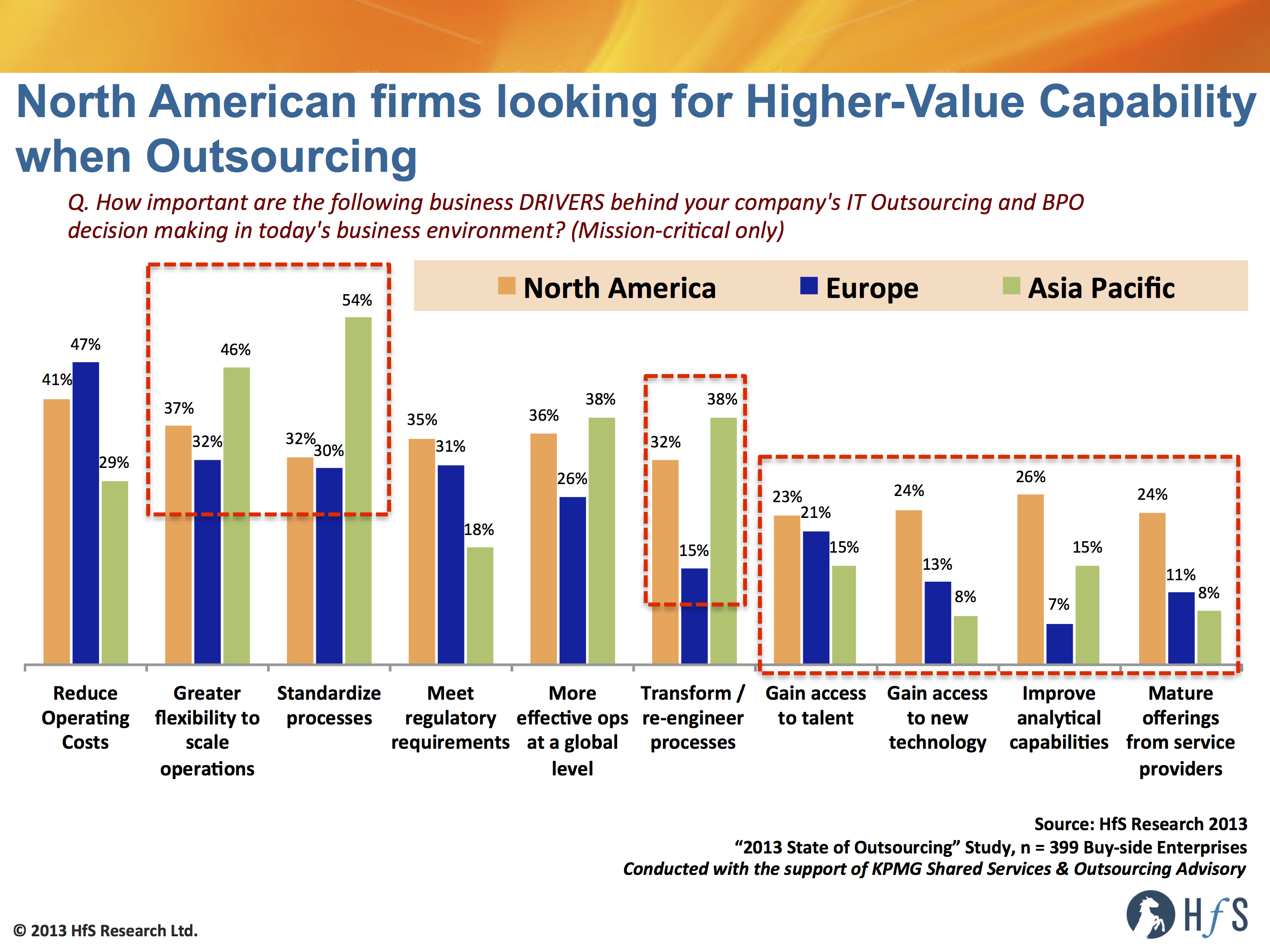 Americas Europe market Apr2013 hfs 520