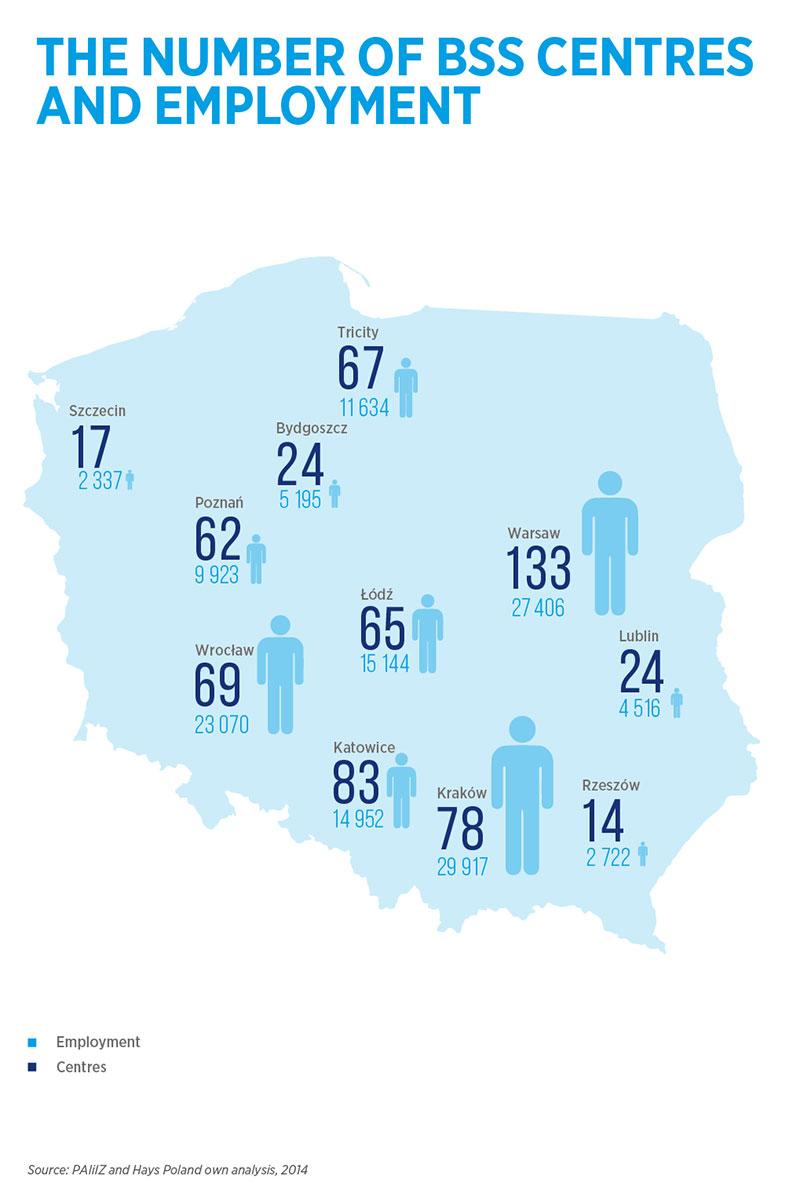 Infografika_liczba-centrow-i-zatrudnienia_10_2015-09